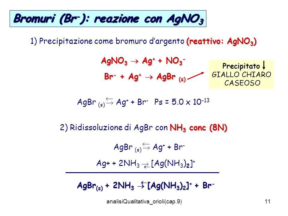 AgBr(s) + 2NH3  [Ag(NH3)2]+ + Br-